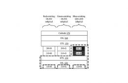اپل در حال بررسی ترکیبی از کوانتوم دات و اولد برای صفحه نمایش آیفون است – فناوری