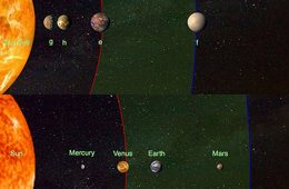 شناسایی دو سیاره خاکی جدید در نزدیکی زمین با احتمالا بالای پشتیبانی از حیات – فناوری