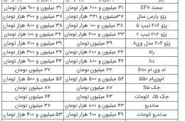 جدول تغییر قیمت خودروهای داخلی