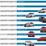 افزایش قیمت خودروهای داخل ایران