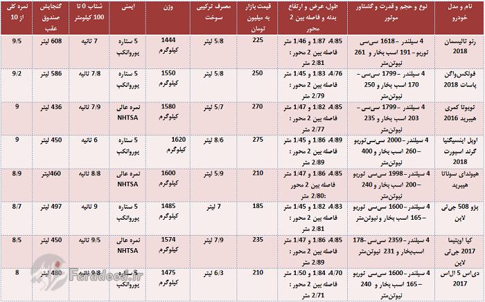 جنگ جهانی سدانها در ایران