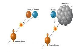 مشاهده ذراتی عجیب با رفتار اسپینی دور از انتظار – فناوری