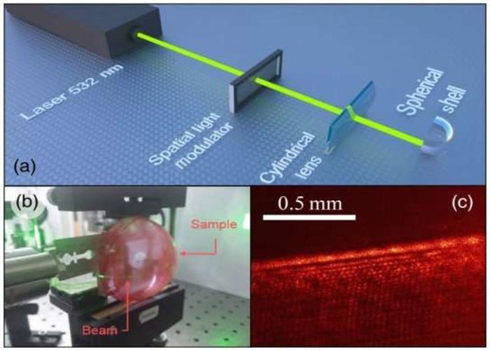 نگاهی به پالس های نوری شتابدار در فضای خمیده - فناوری