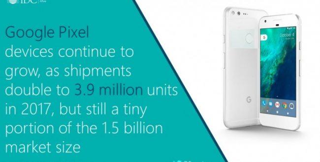 میزان فروش و عرضه گوشیهای پیکسل و اسنشال فون در سال ۲۰۱۷ اعلام شد – فناوری
