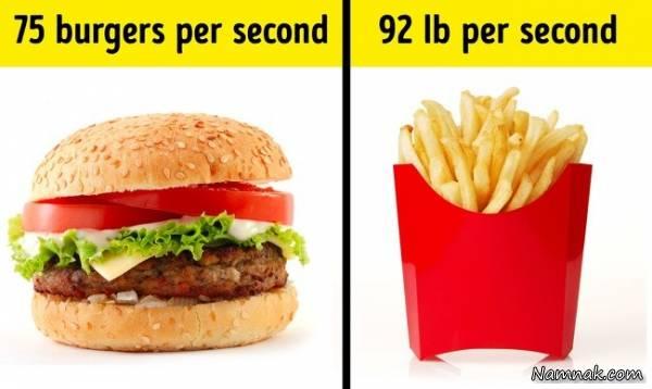 آمار عجیب